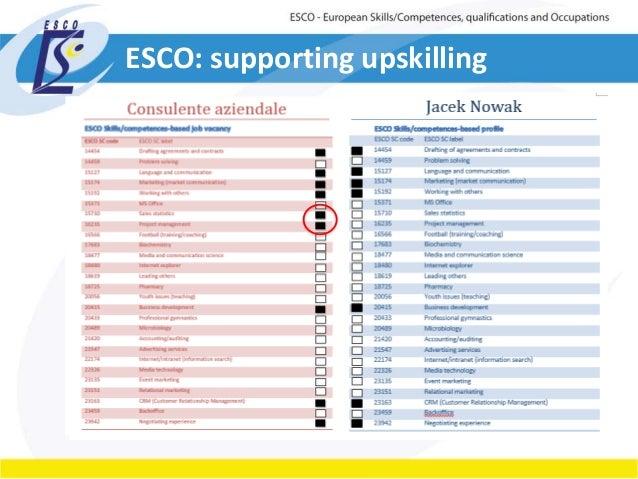 ESCO: supporting upskilling