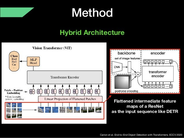 Method Hybrid Architecture Carion et al. End-to-End Object Detection with Transformers. ECCV 2020 Flattened intermediate f...