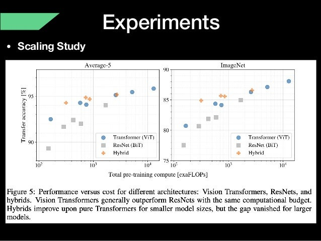 Experiments • Scaling Study