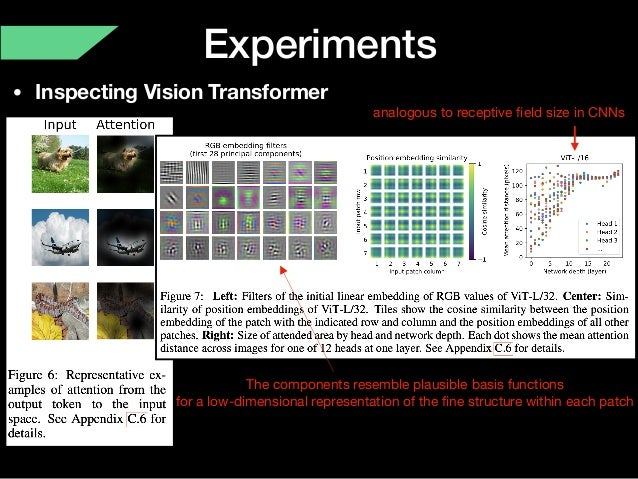 Experiments • Inspecting Vision Transformer The components resemble plausible basis functions for a low-dimensional repre...