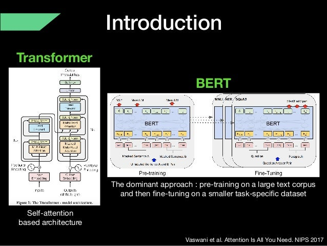 Introduction Vaswani et al. Attention Is All You Need. NIPS 2017 Transformer BERT Self-attention based architecture The d...