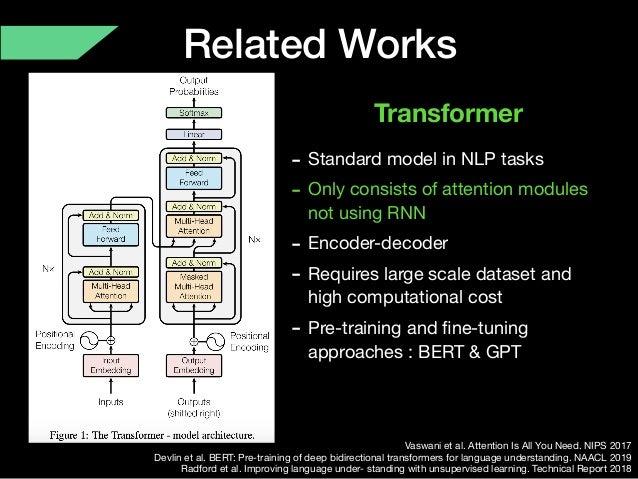 Related Works Transformer Vaswani et al. Attention Is All You Need. NIPS 2017  Devlin et al. BERT: Pre-training of deep bi...