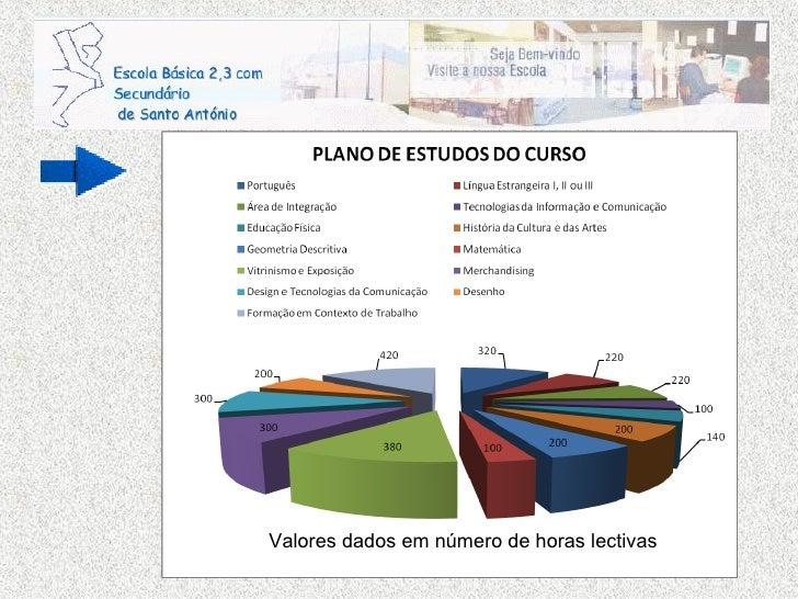 Curso de vitrinismo senac tocantins vitrinismo for Curso diseno de muebles