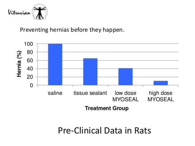 Preventing hernias before they happen.
