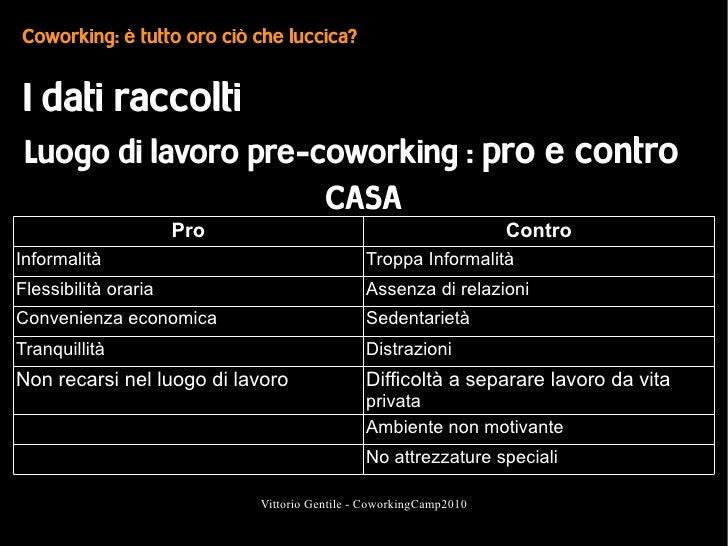 Coworking: è tutto oro ciò che luccica?    I dati raccolti  Luogo di lavoro pre-coworking : pro e contro                  ...