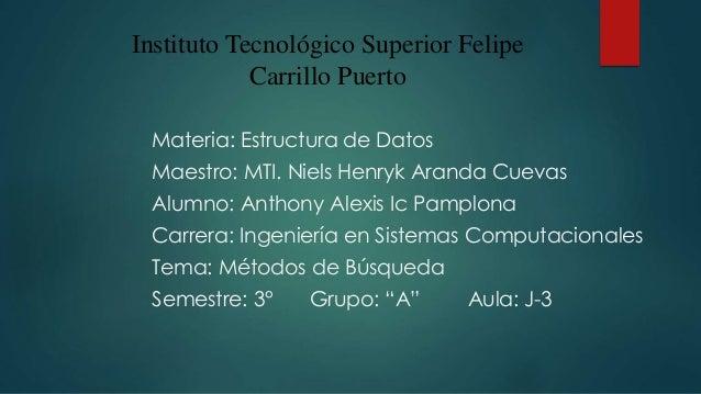 Instituto Tecnológico Superior Felipe  Carrillo Puerto  Materia: Estructura de Datos  Maestro: MTI. Niels Henryk Aranda Cu...