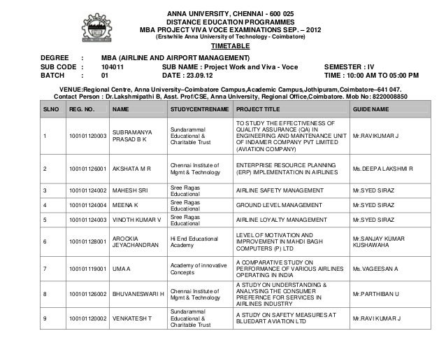 ANNA UNIVERSITY, CHENNAI - 600 025                                       DISTANCE EDUCATION PROGRAMMES                    ...