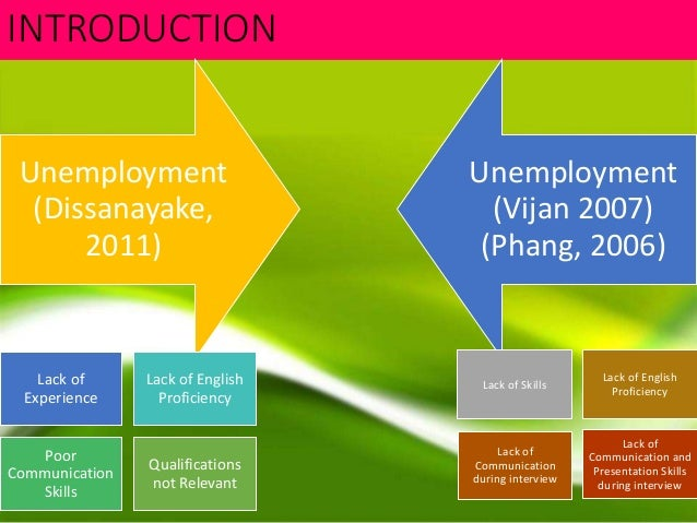 causes unemployment graduate The unemployment rate of college graduates is half that of people with only a high school diploma but that doesn't mean recent college graduates haven't struggled to find work so which majors.
