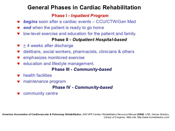 Cardiac Rehabilitation In Sarawak General Hospital In