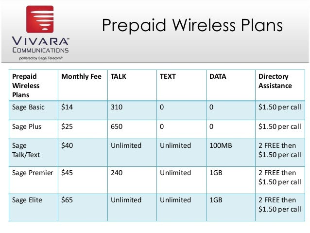 powered by Sage Telecom® Prepaid Wireless Plans Monthly Fee TALK TEXT DATA Directory Assistance Sage Basic $14 310 0 0 $1....