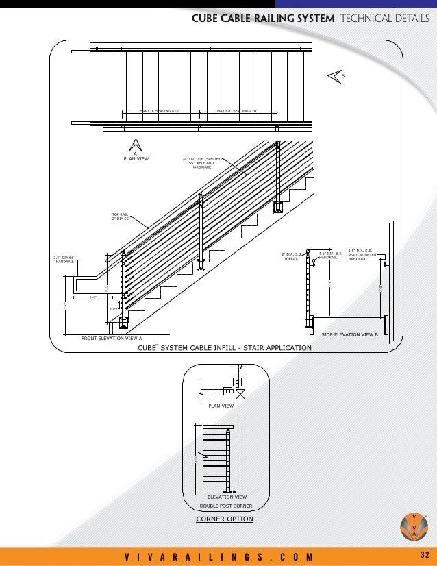Handrail Guardrail KeeGuard Roof Fall Protection Railing