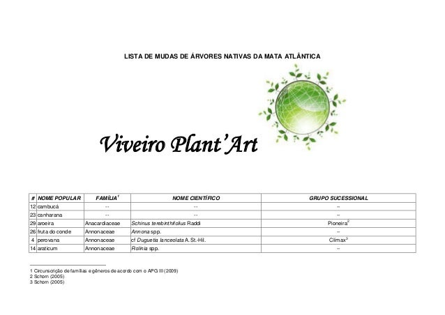 LISTA DE MUDAS DE ÁRVORES NATIVAS DA MATA ATLÂNTICA Viveiro Plant'Art # NOME POPULAR FAMÍLIA 1 NOME CIENTÍFICO GRUPO SUCES...