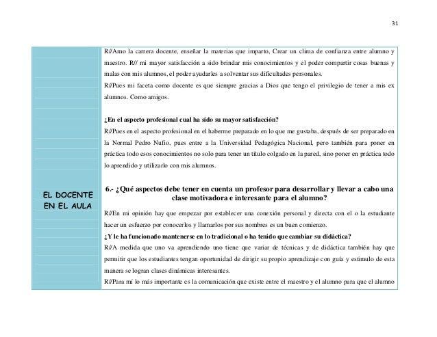 31 EL DOCENTE EN EL AULA R//Amo la carrera docente, enseñar la materias que imparto, Crear un clima de confianza entre alu...