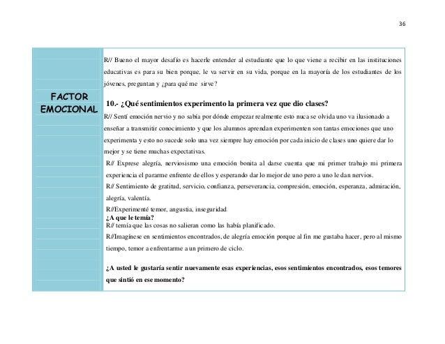 36 FACTOR EMOCIONAL R// Bueno el mayor desafío es hacerle entender al estudiante que lo que viene a recibir en las institu...