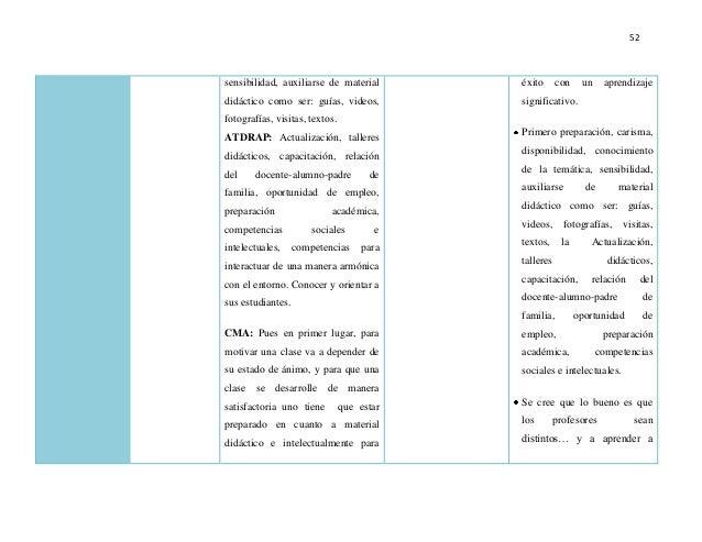52 sensibilidad, auxiliarse de material didáctico como ser: guías, videos, fotografías, visitas, textos. ATDRAP: Actualiza...