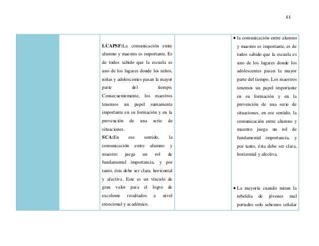 61 LCAPSF:La comunicación entre alumno y maestro es importante. Es de todos sabido que la escuela es uno de los lugares do...