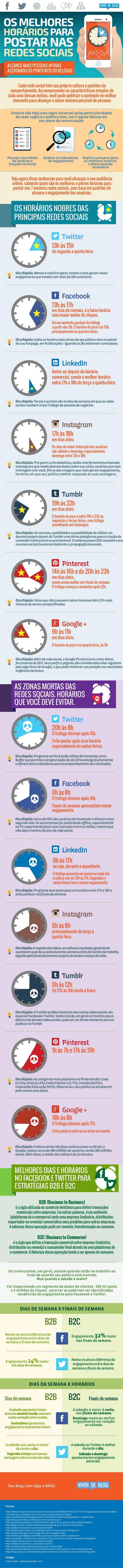 Infográfico: Os melhores horários para publicar nas redes sociaisInfográfico: Os melhores horários para publicar nas redes...