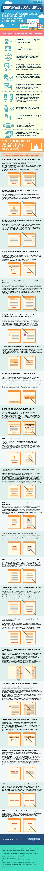 Infográfico: 33 dicas sobre webdesign e usabilidade que irão alavancar suas conversões
