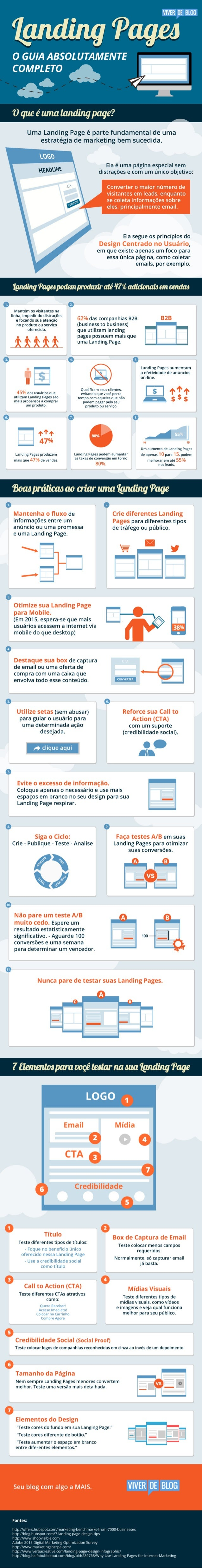 Infográfico landing pages. Guia completo!