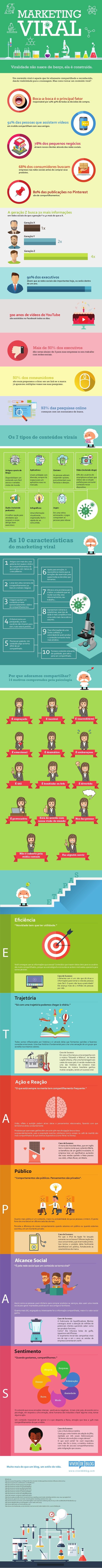 Muito mais do que um blog, um estilo de vida. www.viverdeblog.com Referências https://www.psychologytoday.com/blog/inside-...