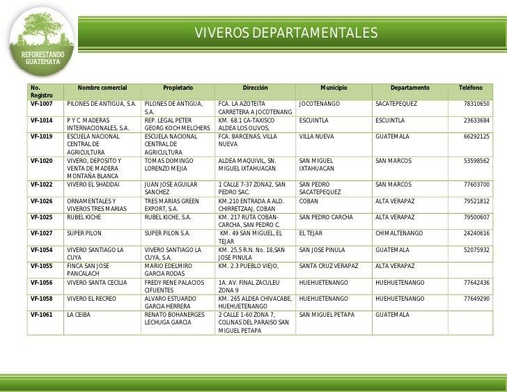 VIVEROS DEPARTAMENTALES   No.           Nombre comercial              Propietario              Dirección                 M...