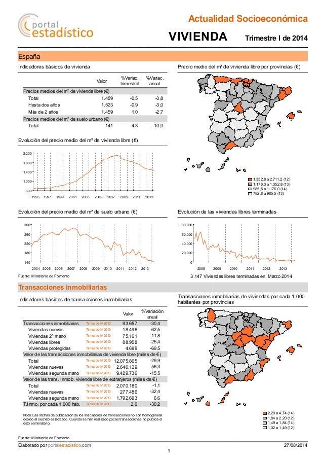 Actualidad Socioeconómica VIVIENDA Trimestre I de 2014 España Indicadores básicos de vivienda Precio medio del m² de vivie...