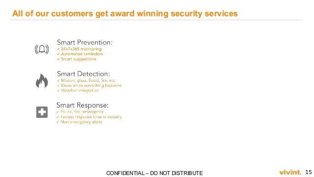 Vivint Home Security Services