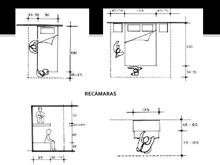 Vivir en un conenedor for Antropometria y ergonomia en arquitectura