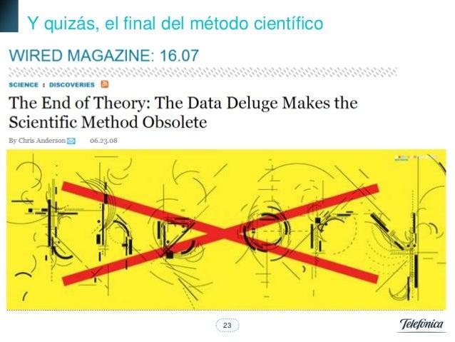 Y quizás, el final del método científico                          23