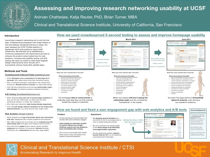 Assessing and improving research networking usability at UCSF                                                             ...