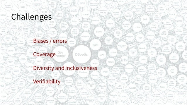 Challenges Biases / errors Coverage Diversity and inclusiveness Verifiability