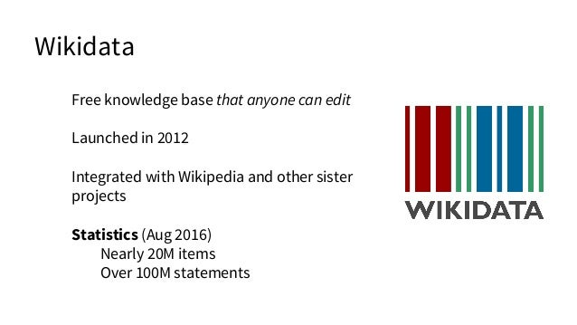 Wikidata Free knowledge base that anyone can edit Launched in 2012 Integrated with Wikipedia and other sister projects Sta...