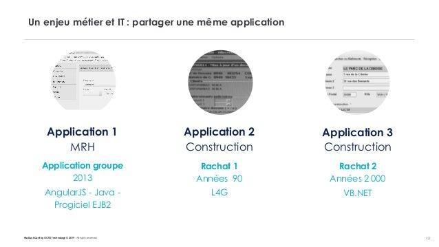 #LaDuckConf by OCTO Technology © 2019 - All rights reserved 12 Un enjeu métier et IT : partager une même application Appli...