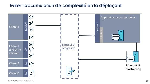 #LaDuckConf by OCTO Technology © 2019 - All rights reserved 28 Eviter l'accumulation de complexité en la déplaçant Client ...