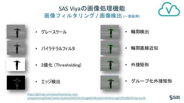 Pythonで操るSAS Viyaの画像処理技術入門編