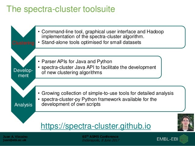 The spectra-cluster toolsuite: Enhancing proteomics analysis through …