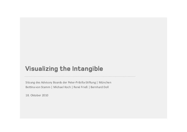 Visualizing the Intangible