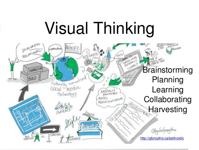 Visual Thinking Brainstorming Planning Learning Collaborating Harvesting http://gforsythe.ca/bellnordic