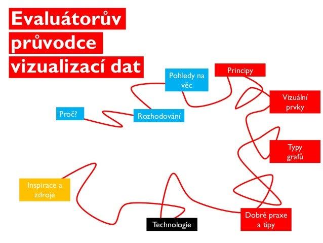 Evaluátorův průvodce vizualizací dat Proč? Rozhodování Principy Vizuální prvky Pohledy na věc Typy grafů Dobré praxe a tip...