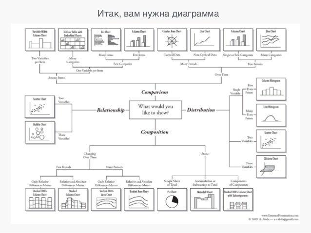 """""""Визуализация данных с помощью d3.js"""", Михаил Дунаев, MoscowJS 19 Slide 3"""