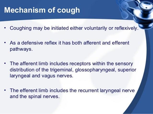 Antitussives Slide 3