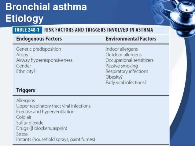 Asthma and antiasthmatics Slide 3