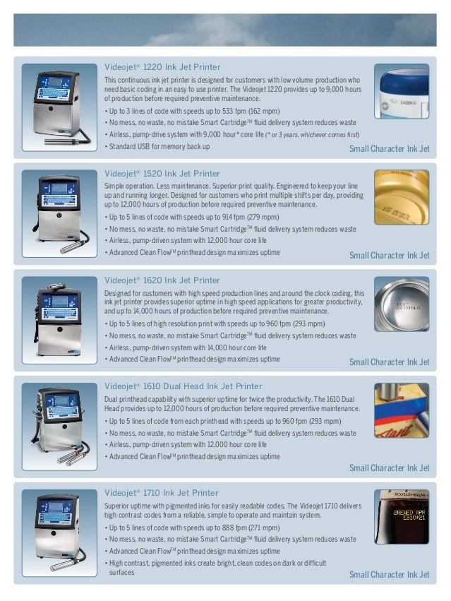 videojet industrial product guide rh slideshare net videojet 1610 manual pdf videojet 1610 manual