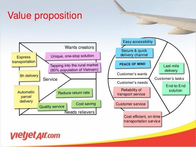 value proposition of mcdonalds