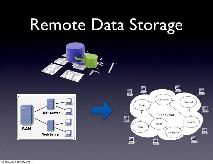 Remote Data StorageSunday, 20 February 2011