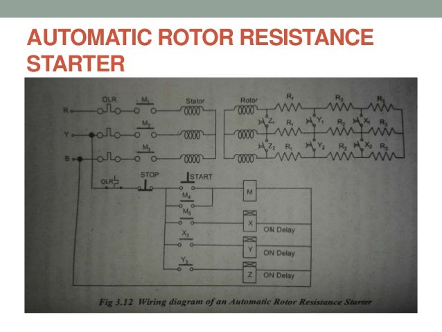 Control of electrical machines automatic rotor resistance starter asfbconference2016 Images