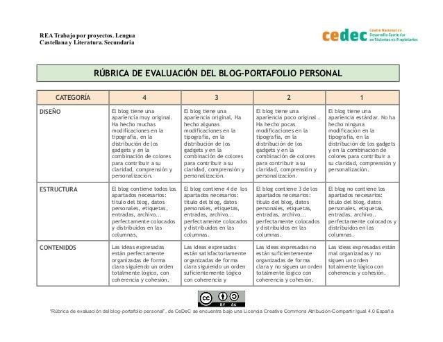 REA Trabajo por proyectos. Lengua Castellana y Literatura. Secundaria RÚBRICA DE EVALUACIÓN DEL BLOG-PORTAFOLIO PERSONAL C...