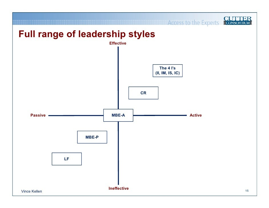 full range of leadership model management essay The interaction of transactional and transformational leadership this paper will discuss a set of skills called the full range of leadership skills the third characteristic, management by exception (passive) is when a leader intervenes only if standards are not met (p 22.