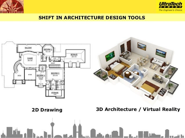 SHIFT IN INFRASTRUCTURE; 40. SHIFT IN ARCHITECTURE DESIGN ...