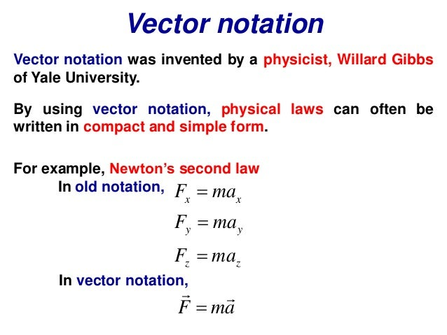 vectors lows of physic